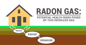 Radon Awareness Month - January 2020